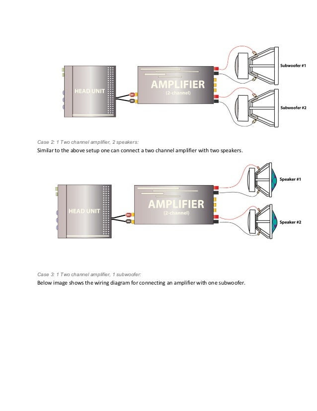 Amp Wiring Diagram Instructions