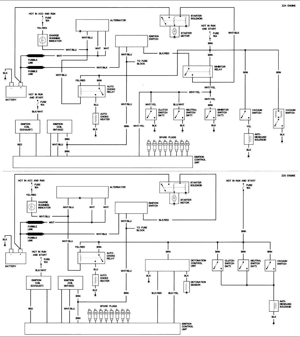 1996 Nissan Pickup Fuse Diagram