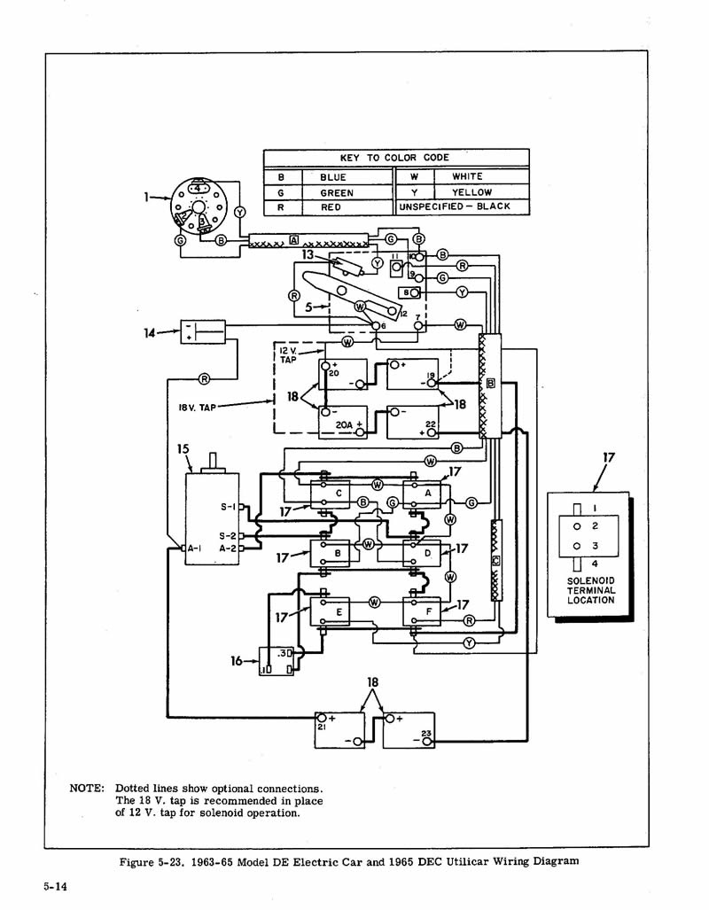 Harley Davidson Gas Golf Cart Wiring Diagram from lh3.googleusercontent.com