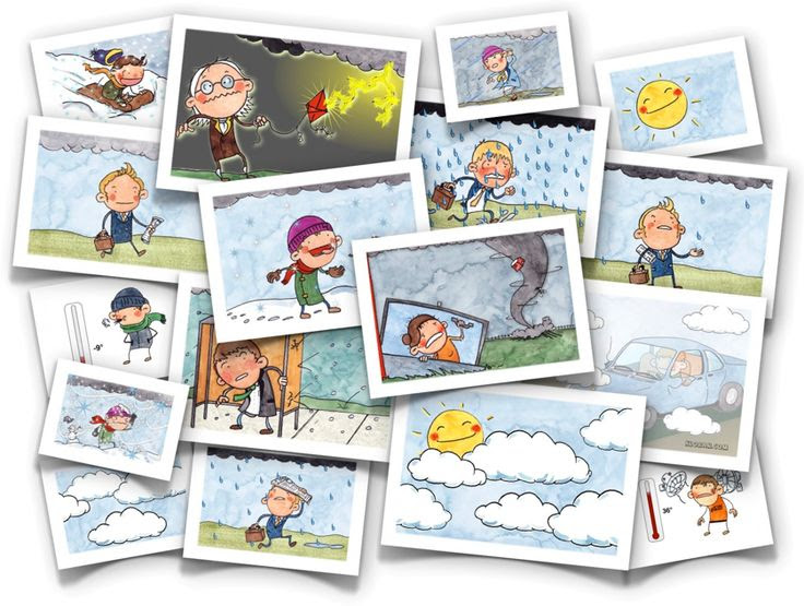 Počasí - obrázkové karty