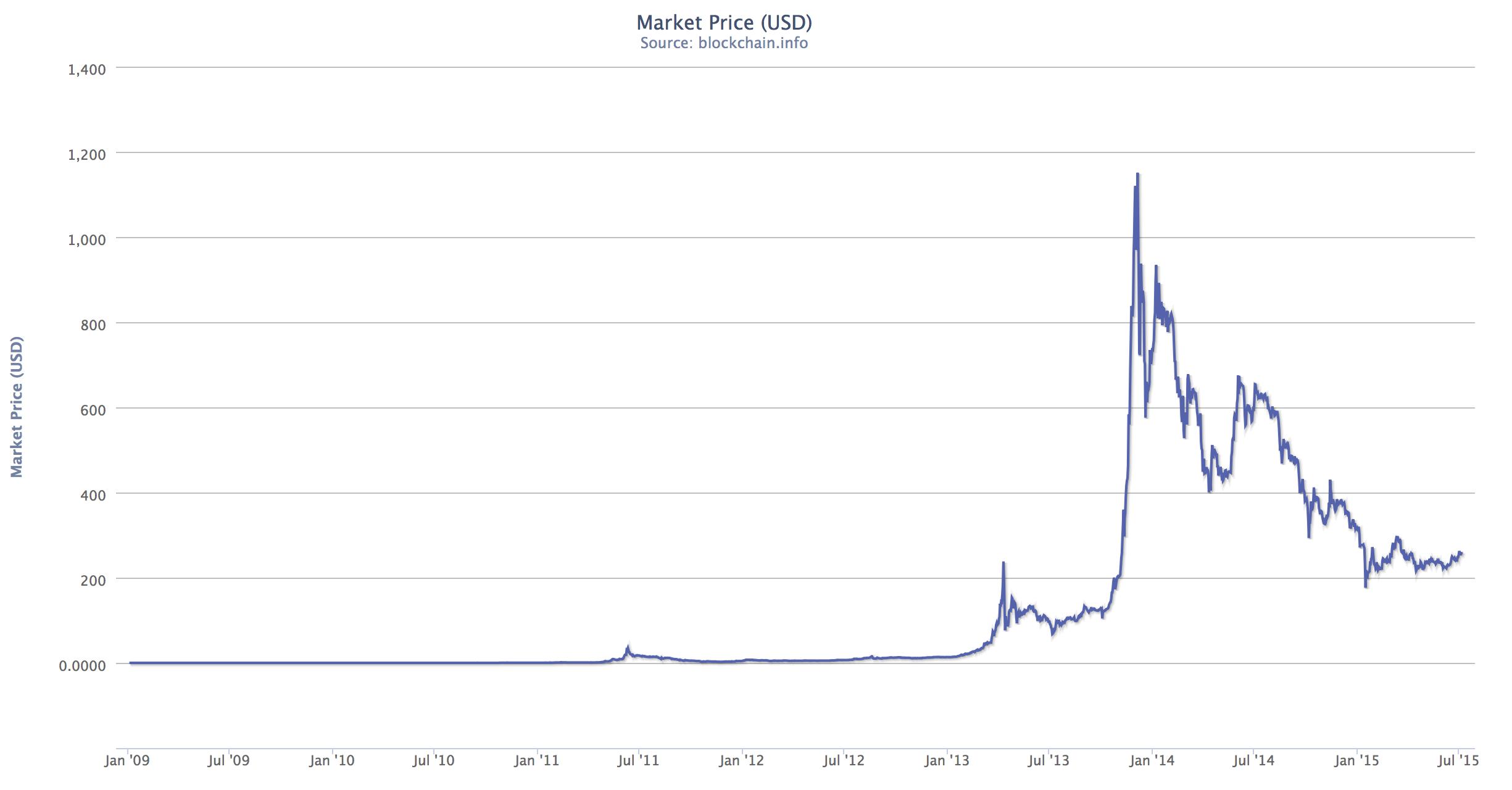 bitcoin calculator download