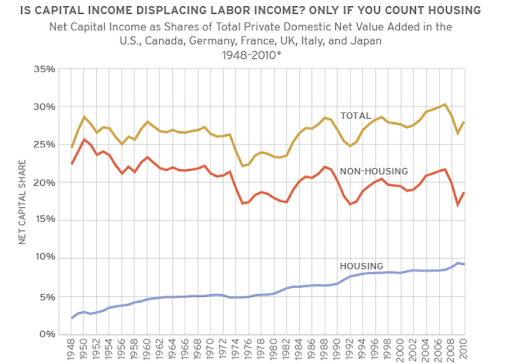 A 26-year-old MIT graduate is turning heads over his theory that income inequality is actually…
