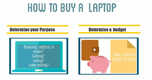 "The ""How to buy a laptop"" guide"