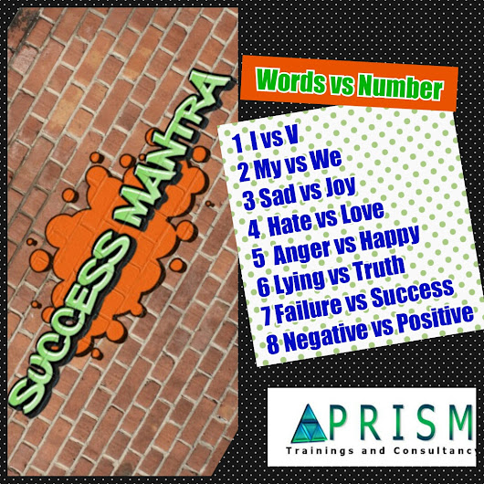Do Numbers of Words have  SUCCESS MANTRA