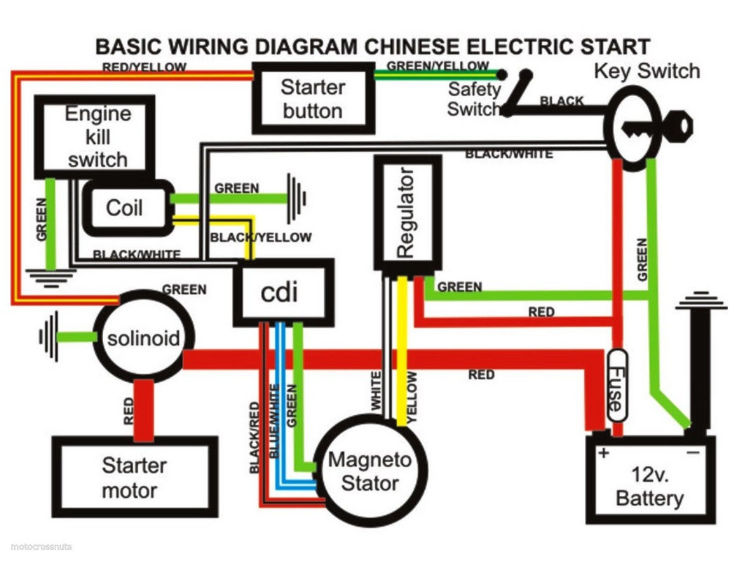 Diagram 125cc Tao Wiring Diagram Full Version Hd Quality Wiring Diagram Diagramstana Dolcialchimie It