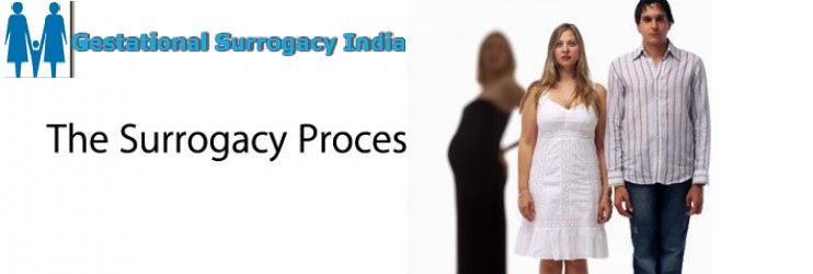 Surrogacy Process India