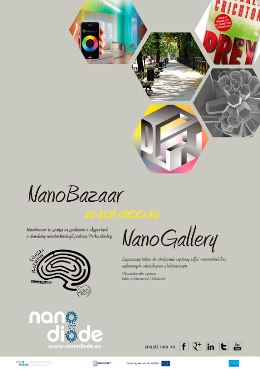 NanoBazaar and NanoGallery in Wroclaw Archives - NanoDiode