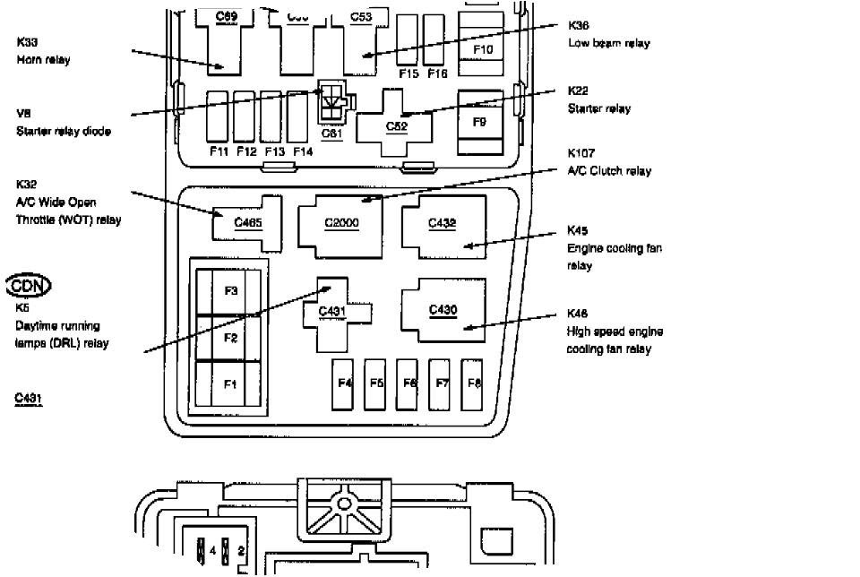 1995 Ford Contour Fuse Box Diagram