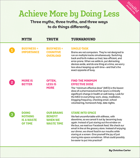 Achieve More By Doing Less - Mindful