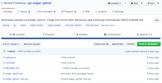 RelateTheNews releases package for SEC Edgar data as open source » RelateTheNews