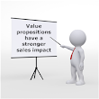Elevator Speech vs. Unique Selling Proposition vs. Value Proposition