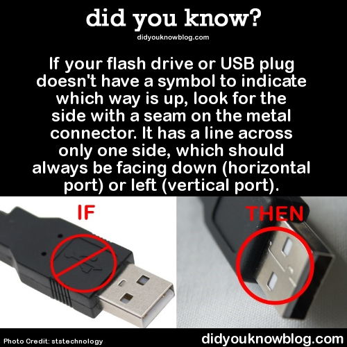 did you know? - If your flash drive or USB plug doesn't have a...