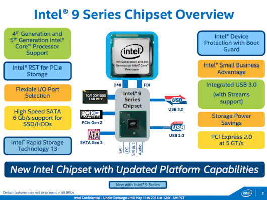 New Intel chipsets speed up your storage, but they're missing new CPUs