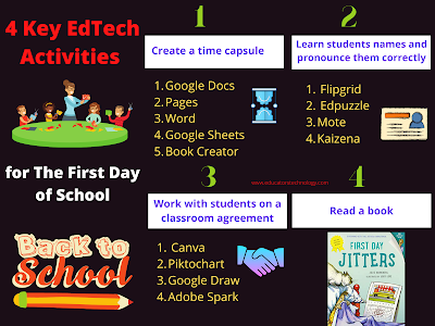 4 Key EdTech Activities for The First Day of School