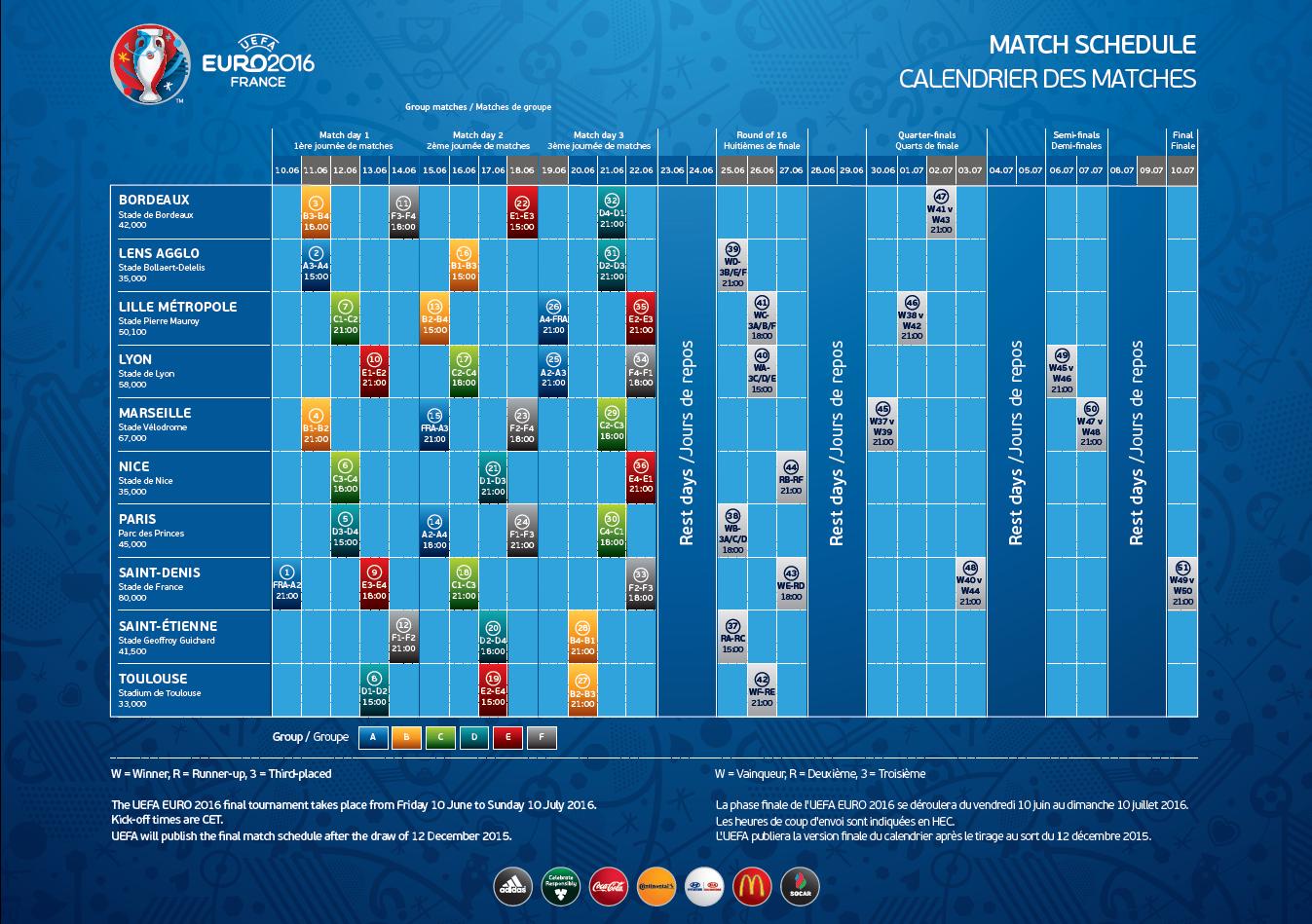 Euro 2016 Schedule, Fixtures, Timings and Venues - Footie ...