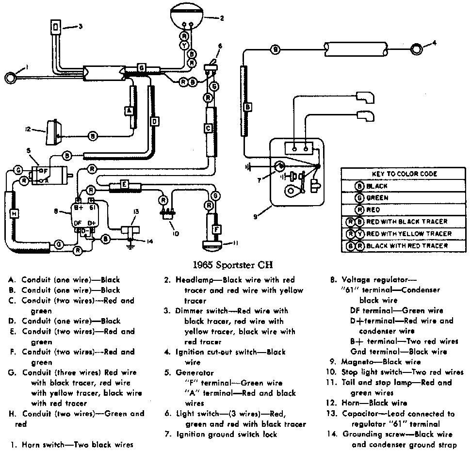 1968 Sportster Wiring Diagram 1999 Jeep Cherokee Radio Wiring Diagram Bege Wiring Diagram