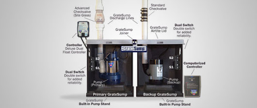 Benefits of a Battery Backup Pump