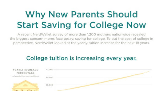 This Chart Shows What to Save Each Year to Send Your Kid to College