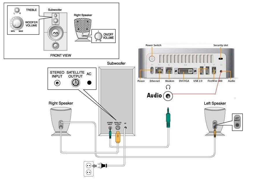 Hk395 Subwoofer Wiring Diagram - Wiring Diagrams List on