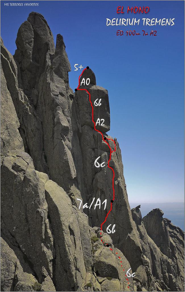 CROQUIS DETALLE PARTE SUPERIOR VÍA DELIRIUM TREMENS - 100 m EDsup 7a A2 - PARED NORTE DEL MONO - GALAYOS