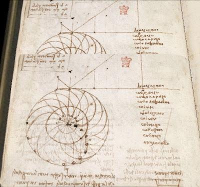 Leonardo manuscript at British Library