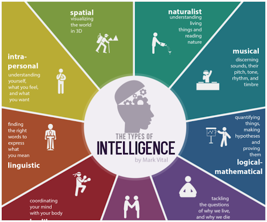 The Nine Types Of Intelligence, According To A Psychologist