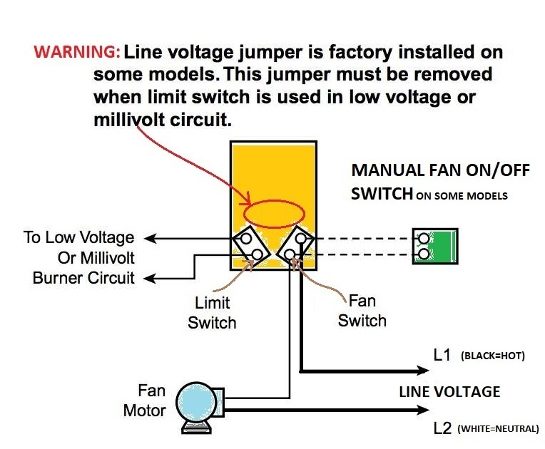 🏆 [DIAGRAM in Pictures Database] Lennox Furnace Wiring Diagram Model 36c03  Just Download or Read Model 36c03 - RACHEL.MORGAN.WIRING.ONYXUM.COMComplete Diagram Picture Database - Onyxum.com
