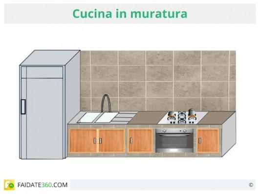 Giuseppe travaglione google - Progetto cucina muratura ...