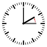 End of Daylight Saving Time
