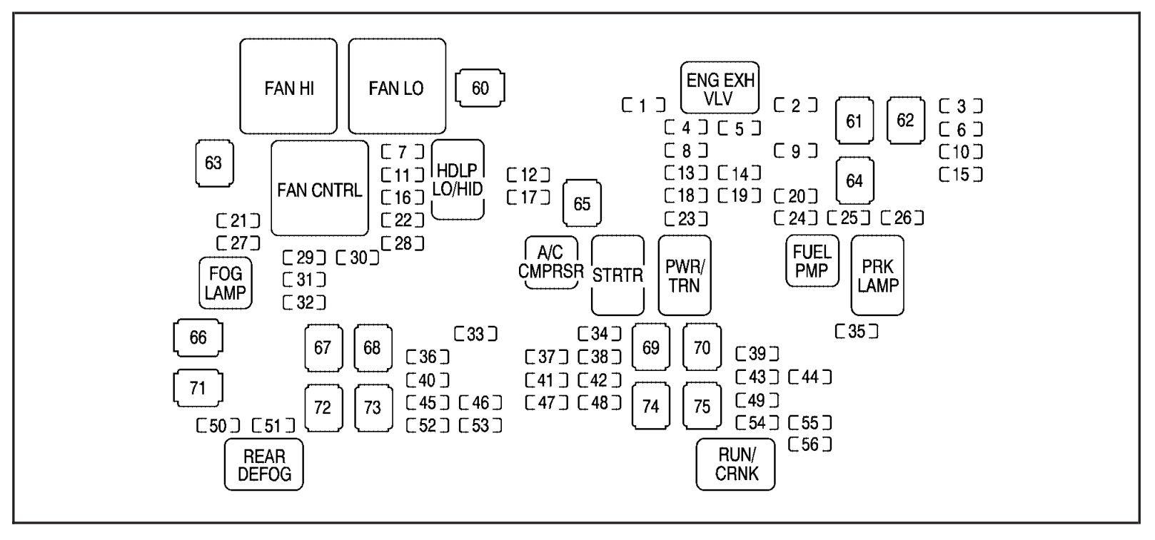 Gmc Yukon 2007 Fuse Box Diagram Auto Genius