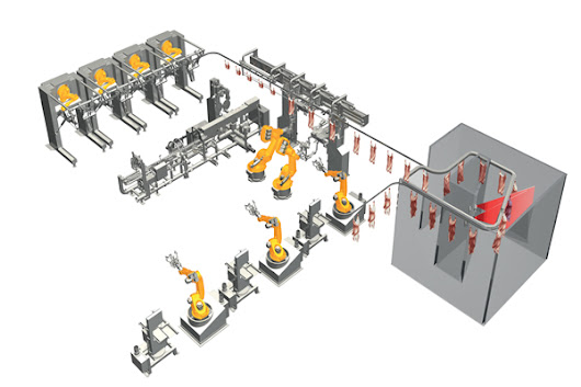 Robotic, Automated Meat Processing Systems | Stelram
