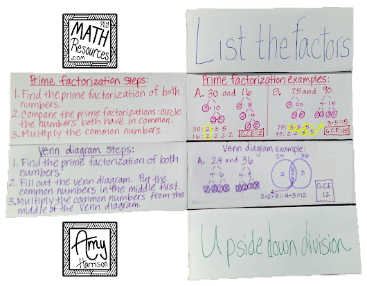 GCF Foldable - 4 Methods - My Math Resources