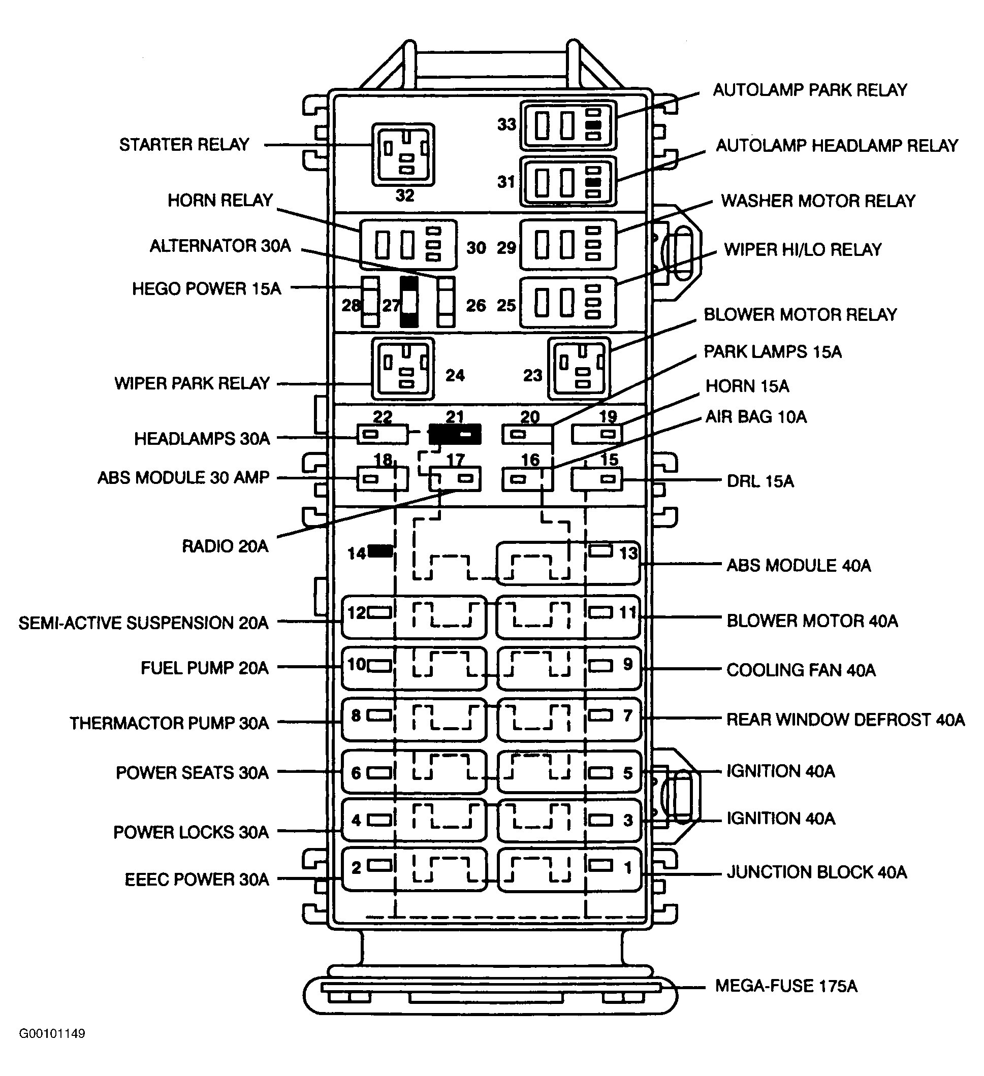 [DIAGRAM] 93 Ford Taurus Sho Wiring Diagram FULL Version