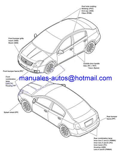 Manual De Mecanica Taller Automotriz Nissan: Manual De