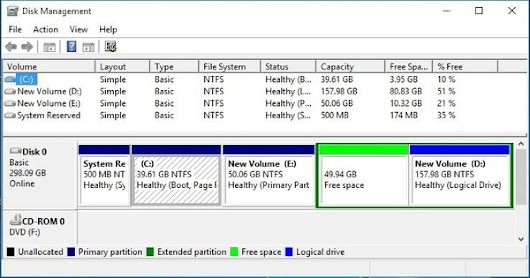 Hard Disk Partition in Windows 7, 8 & 10