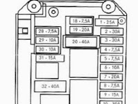 1992 Mercedes Benz E 300 Fuse Box Diagram