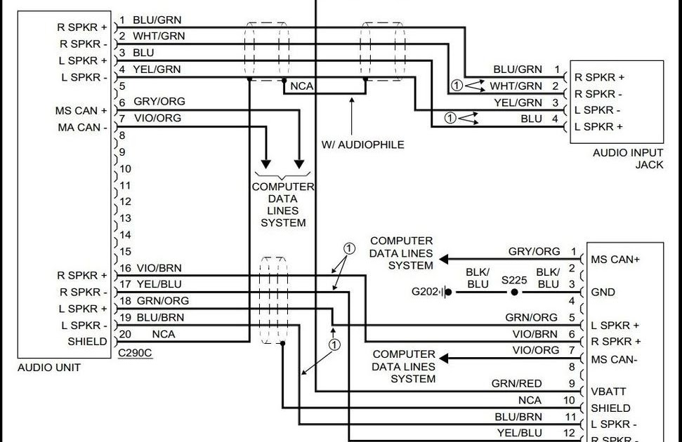 94 Ford Explorer Wiring Diagram - Wiring Diagram Networks