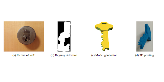Keysforge: Easy, Automatic Production of 3D Printed Copies of High-Security Keys