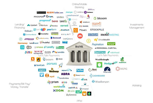 There Is a Fintech Startup for Almost Any Bank Service | Fintech