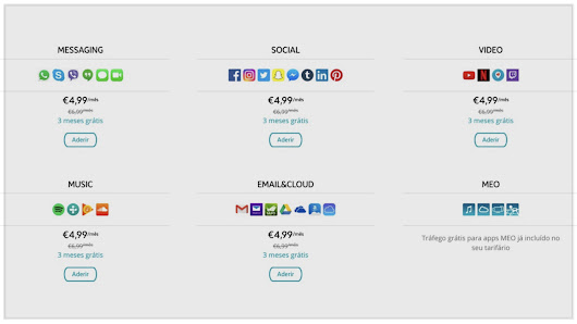 Portugal's internet shows us a world without net neutrality, and it's ugly