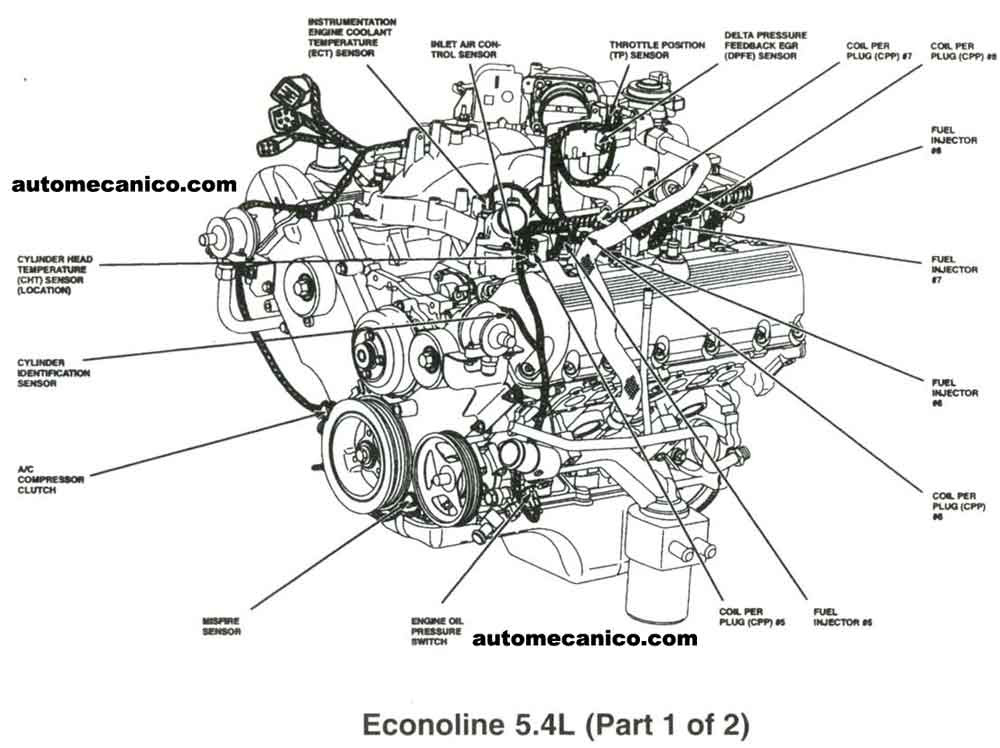 Ford 5 4 Diagram Engine