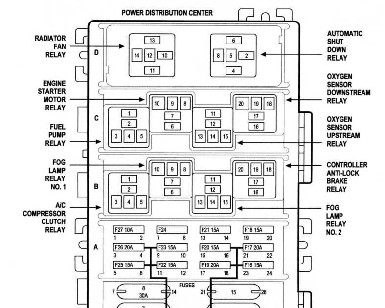 diagram 1999 jeep grand cherokee laredo fuse diagram full version hd quality fuse diagram opendiagram primocircoloumbertide it diagram 1999 jeep grand cherokee
