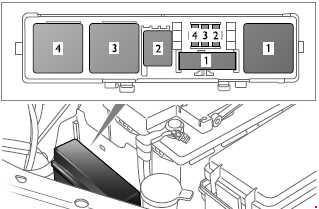 Saab 9 3 2003 2012 Fuse Box Diagram Auto Genius