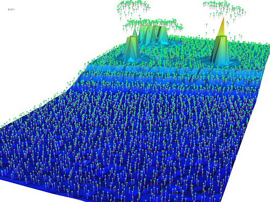 Processing Drone LiDAR from YellowScan's Surveyor, a Velodyne Puck based System