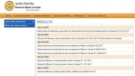 RBI Assistant prelims 2017: Score card published at rbi.org.in