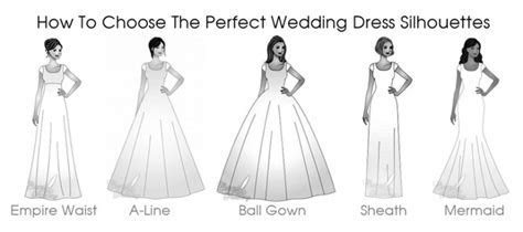 types of wedding dresses for different body types to