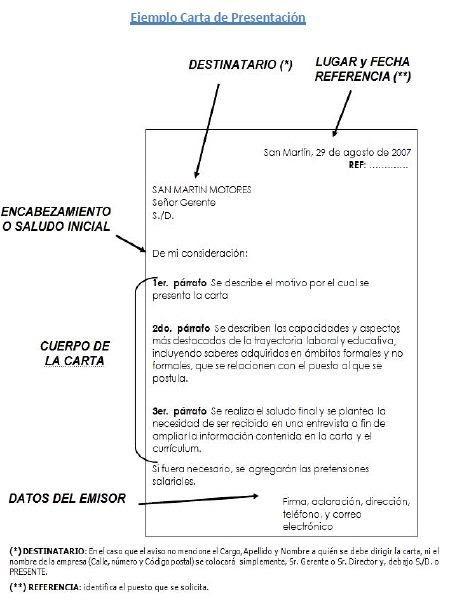 Ejemplo De Carta Formal B1 New Sample T