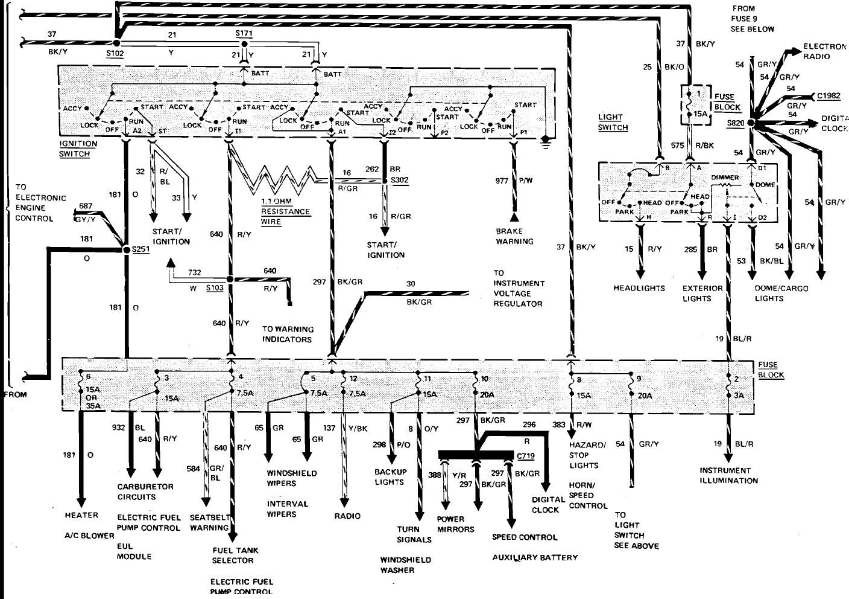 1987 Southwind Motorhome Wiring Diagramartedaprincesona.blogspot.com