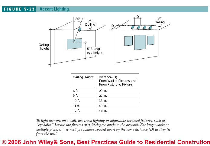 clear electrical wiring diagrams for homes image 10