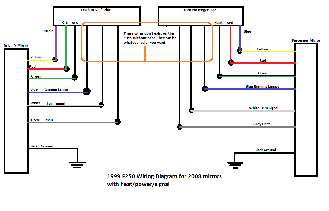 99 Ford F 250 Wiring Diagram